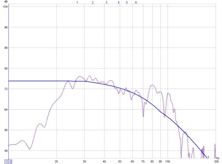 Name:  45-105 predicted response 6 filters.jpg Views: 9099 Size:  53.7 KB