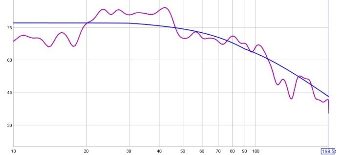 Name:  45-19 20-130 db 1-6 smoothing 77 db target cropped.jpg Views: 8662 Size:  35.8 KB
