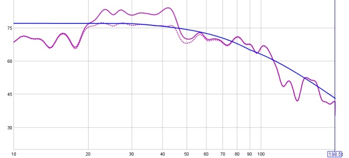 On Minimal EQ, Target Levels, and a Hard-Knee House Curve (long)-45-19-20-130-db-4-auto-filters-cropped.jpg