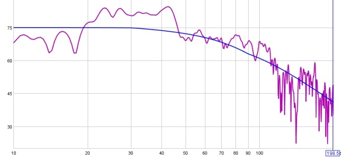 On Minimal EQ, Target Levels, and a Hard-Knee House Curve (long)-45-19-20-130-db-cropped.jpg