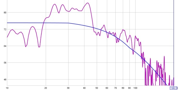 On Minimal EQ, Target Levels, and a Hard-Knee House Curve (long)-45-19-45-105-db-cropped.jpg