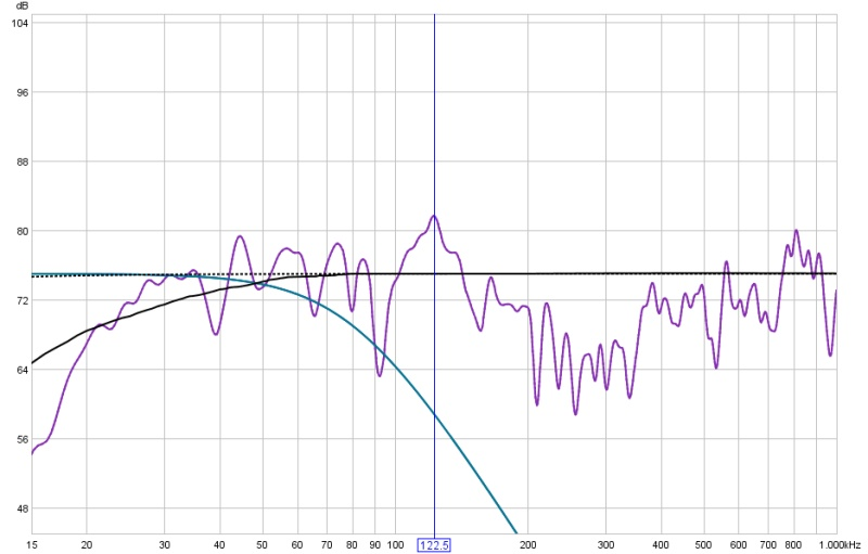 Try to EQ Sub plus L/R powered mains?-4_tweak-ear-then-rew-after-eq_fronts-added.jpg