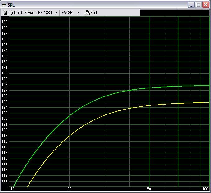 Oval's Possible 4x Fi 15/18 + EP2500 IB Project-4fi18vs15.jpg