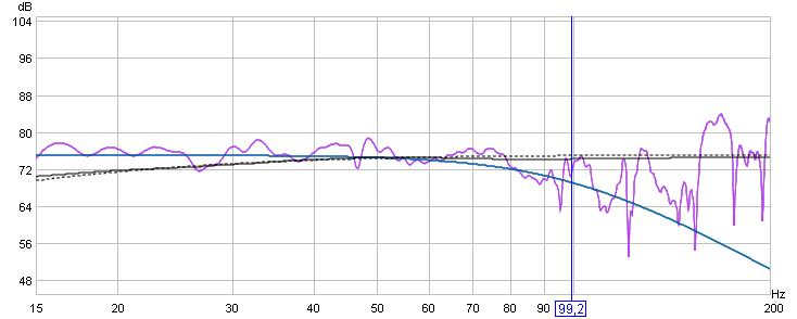 which frequencies?-5-filters-new-reading.jpg