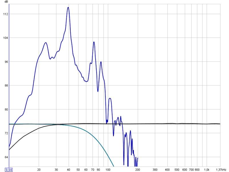 Interpreting my graph PLS-5.jpg