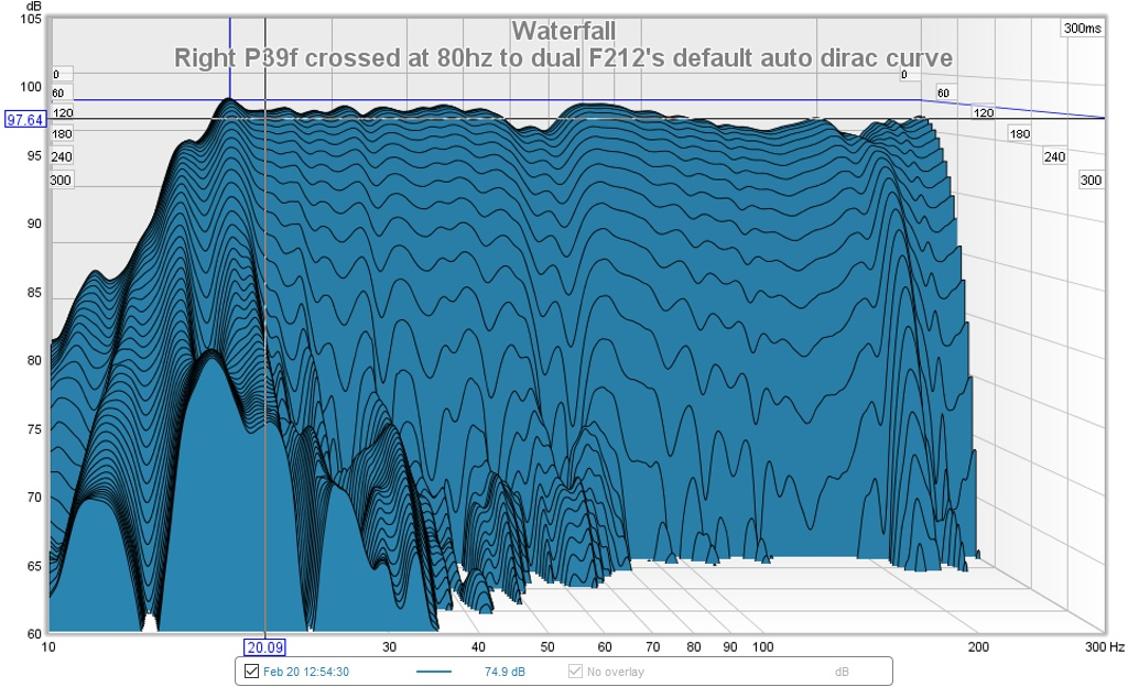 REW plots comparing Dirac PC software compared to the XMC-1's Dirac software-5.-old-fr-waterfall.jpg