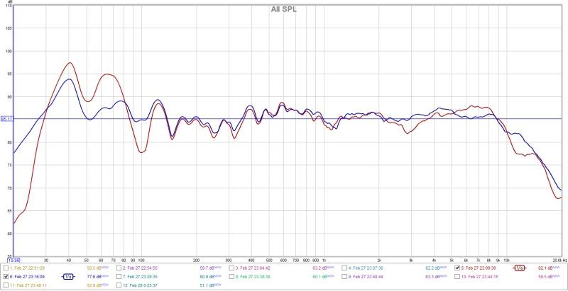 REW and MCACC-5-setspeakerslargefixed100hzdipnosub.jpg