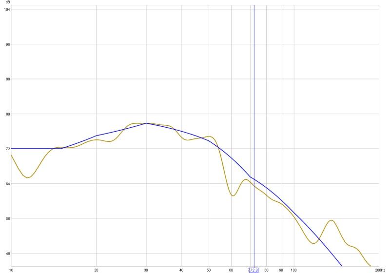Is Full Range EQ a no go?-5-sub-post.jpg