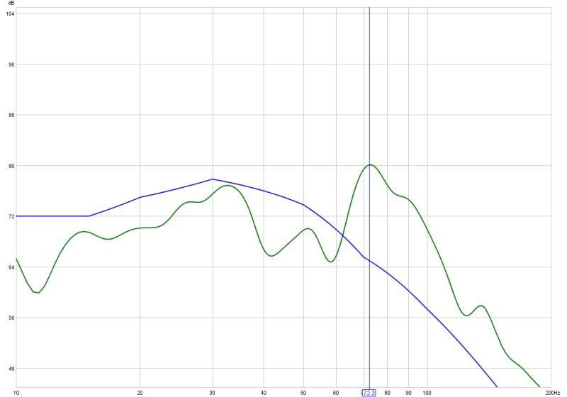 Is Full Range EQ a no go?-5-sub-pre.jpg