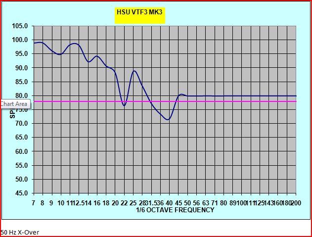 Sound Card Calibration Help-50-hz-x-over.jpg