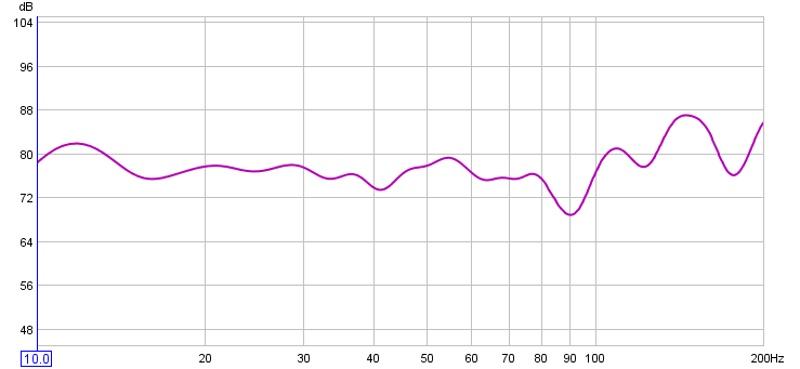 2 X 11 cu ft Q18 slot ported subs build-50hz.jpg