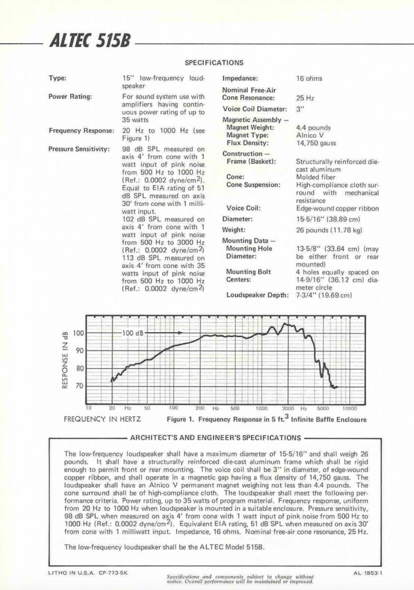 EV30W + Altec 515B-515b-.jpg