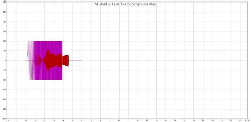 M-Audio Fast Track Calibration on Mac-5749505332_a26a352331_b.jpg