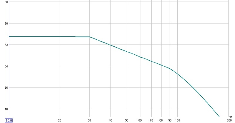 On Minimal EQ, Target Levels, and a Hard-Knee House Curve (long)-6-db-hard-knee-house-curve-target.jpg