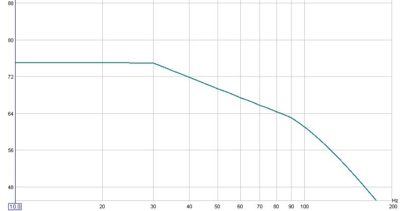 Name:  6 db hard knee house curve target.jpg Views: 19045 Size:  39.2 KB