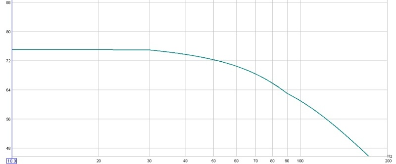 On Minimal EQ, Target Levels, and a Hard-Knee House Curve (long)-6-db-stock-rew-house-curve-target.jpg