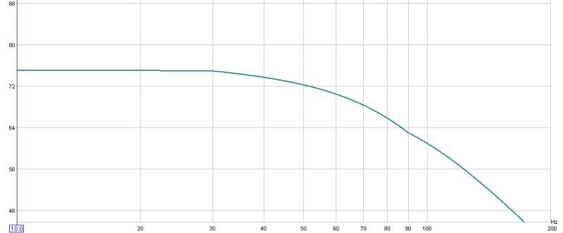 Name:  6 db stock rew house curve target.jpg Views: 16089 Size:  31.2 KB