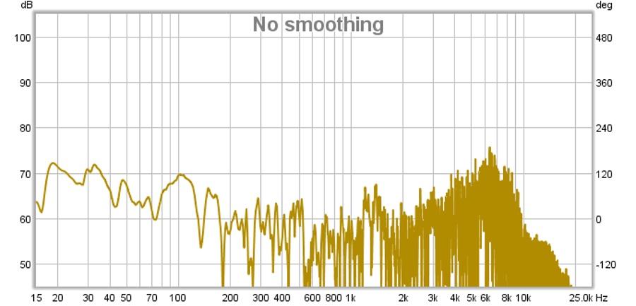 Is This a Pretty Linear Graph?-6.-full-range.jpg