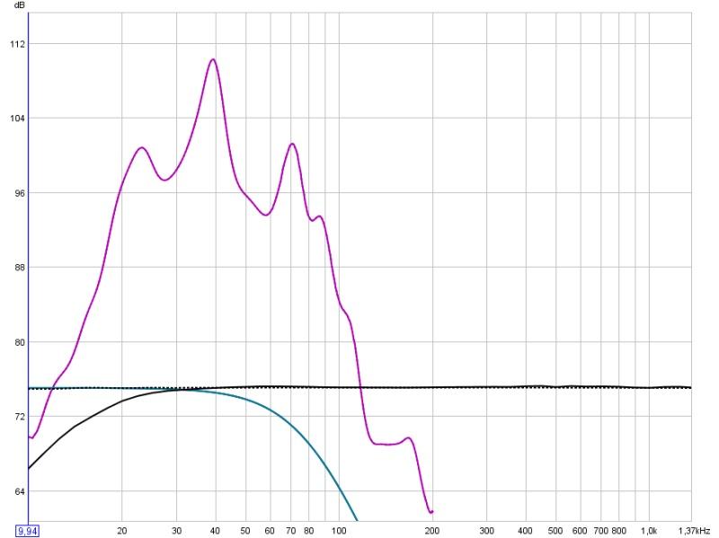Interpreting my graph PLS-6.jpg