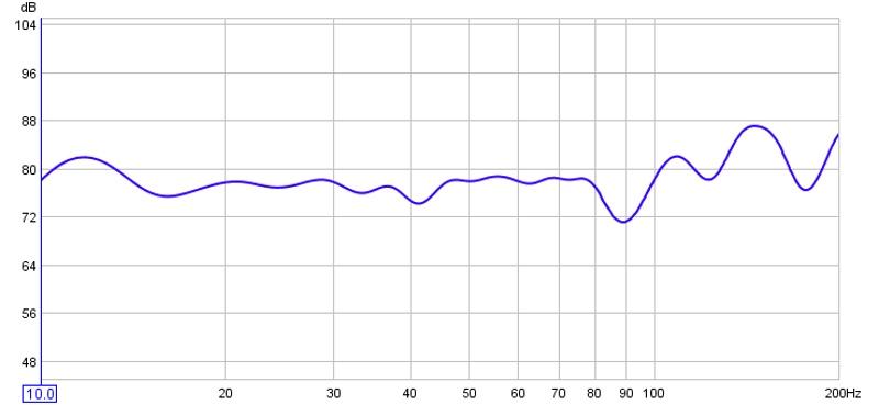 2 X 11 cu ft Q18 slot ported subs build-60hz.jpg