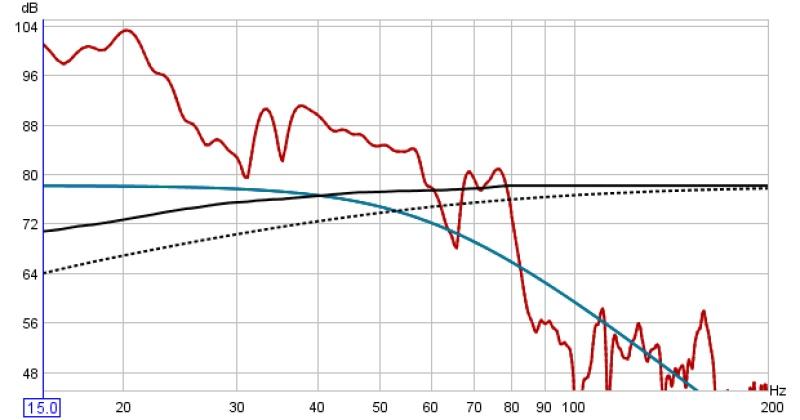 Equalization of TC-2000 sub.-60hz.jpg