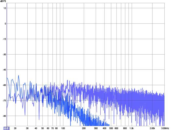 First equalization and having trouble.. anyone help please-65db-right-full-bandwidth-p.jpg