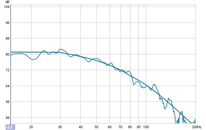 Dual PB13 graphs-6db-curve.jpg