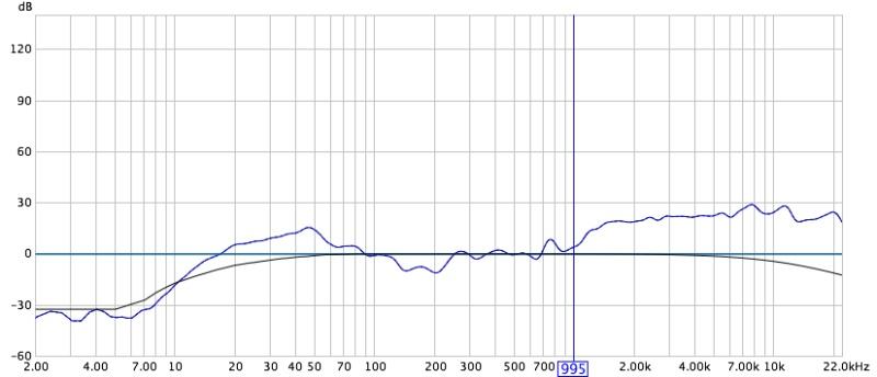 REW and Digi-002?-6db-input.jpg
