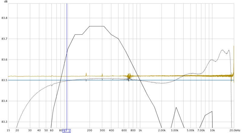 First REW measurements - now what?-7-8-08_calibration-check_mac-preamp.jpg