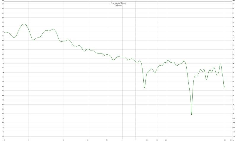 My PEQed dual sub graphs-7-filters.jpg