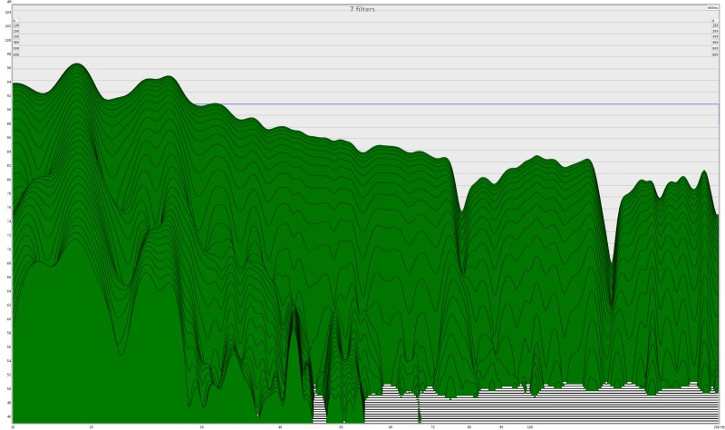 My PEQed dual sub graphs-7-filters-waterfall.jpg