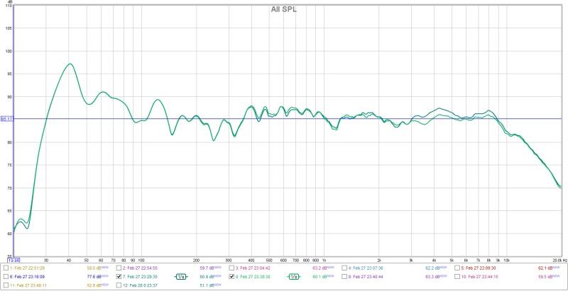 REW and MCACC-7-lowered4khzraisebackdown.jpg