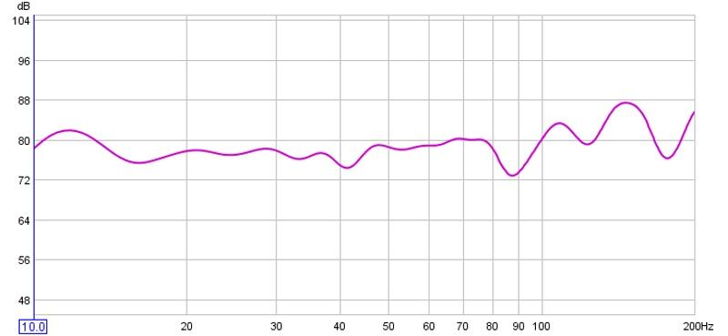 2 X 11 cu ft Q18 slot ported subs build-70hz.jpg