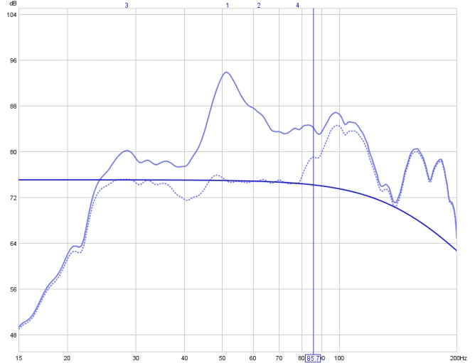 First equalization and having trouble.. anyone help please-75-target-raise-subwoofer-volume.jpg