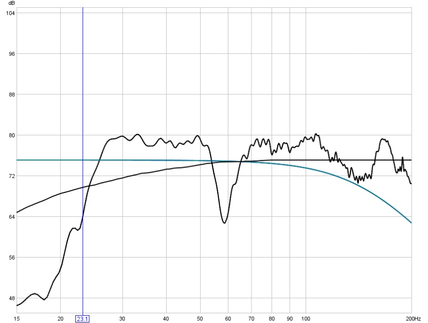 First equalization and having trouble.. anyone help please-75-target-damaged.jpg