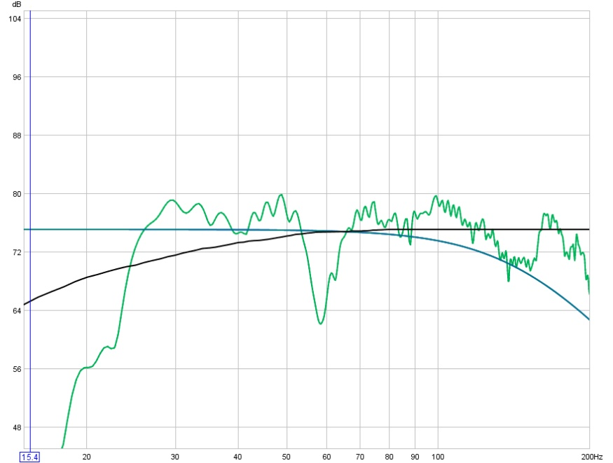 First equalization and having trouble.. anyone help please-75-target.jpg
