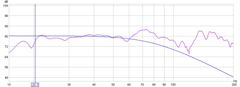 Brand New NSD Pre and Post EQ First Pass-7_26-no-filters-mains-100-hz.jpg