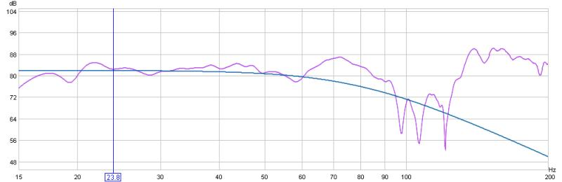 Brand New NSD Pre and Post EQ First Pass-7_26-no-filters-mains.jpg