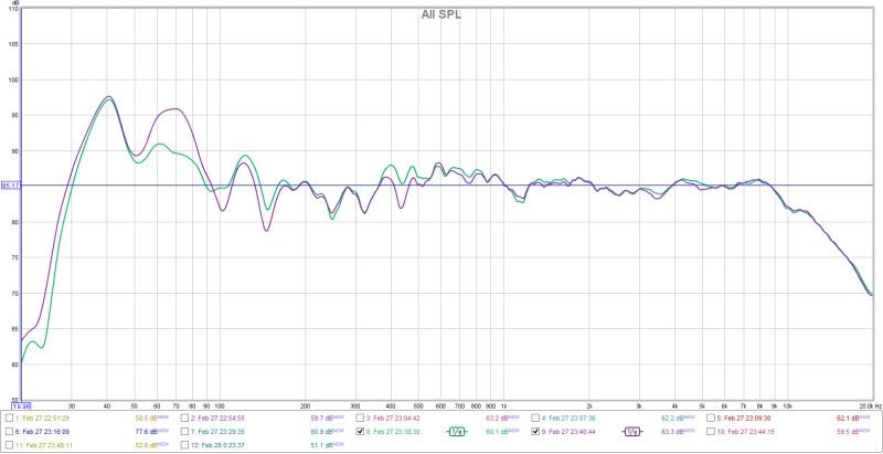 REW and MCACC-8-100hzxoverssetackbigdip50hz.jpg