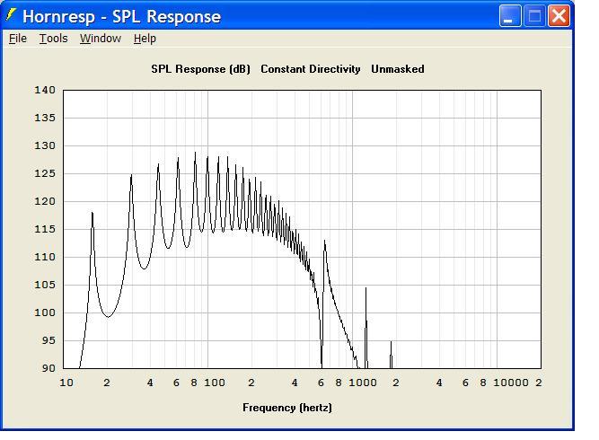 My Dual Tang Band 8x12 Tapped Horn Project-8-12-tang-band-flh-200watt-spl-2-pi.jpg