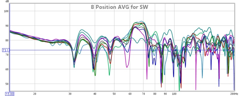 Measurements do not look right-8-pos-avg-sw.jpg