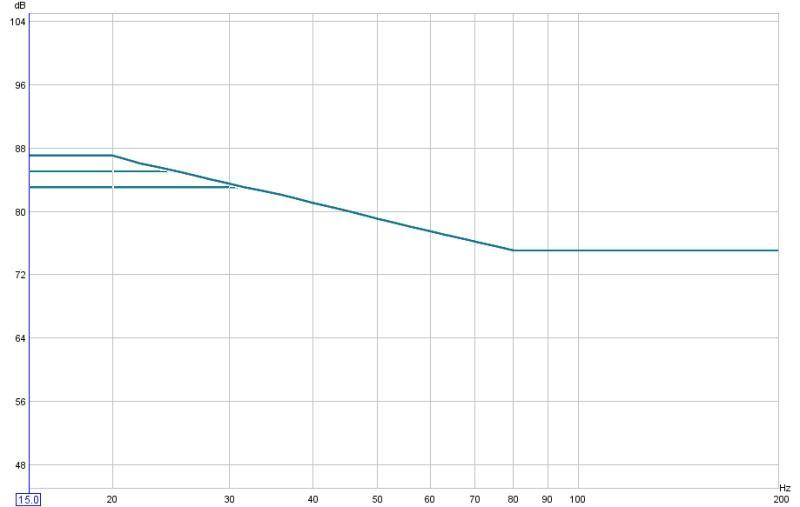 House Curve Options-80-8-10-12.jpg