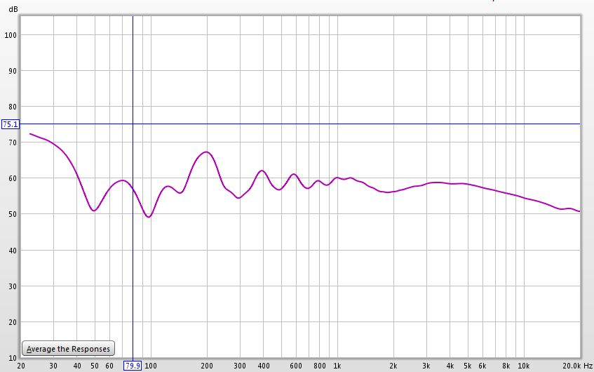 EMM-6 + Xenyx 502 setup?-80-hz-average-after-ats.jpg