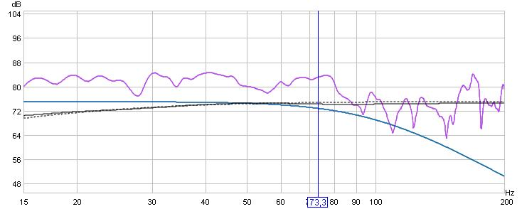 which frequencies?-80-hz.-cross.jpg