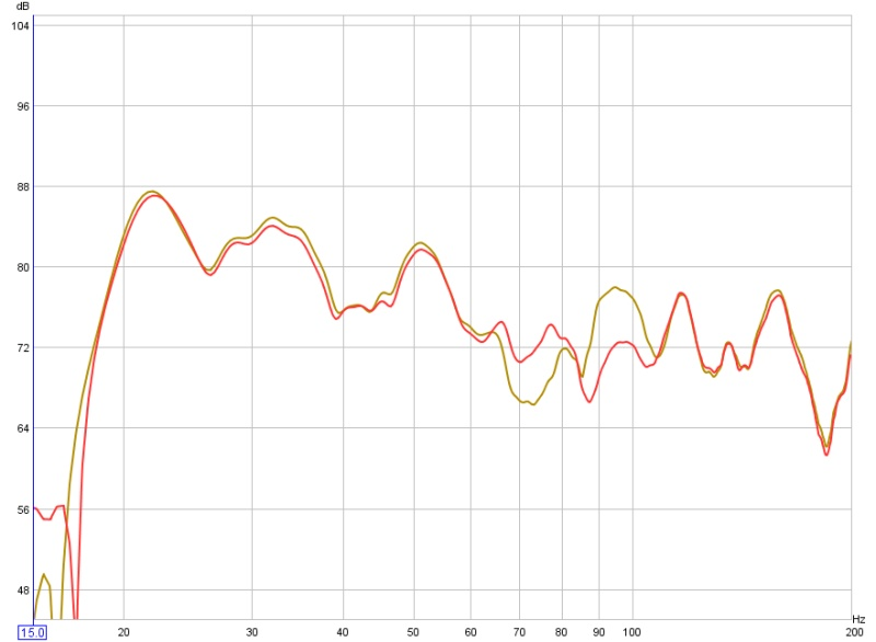 Sub Phase Effect-80-vs-100-xo-mar-4.jpg