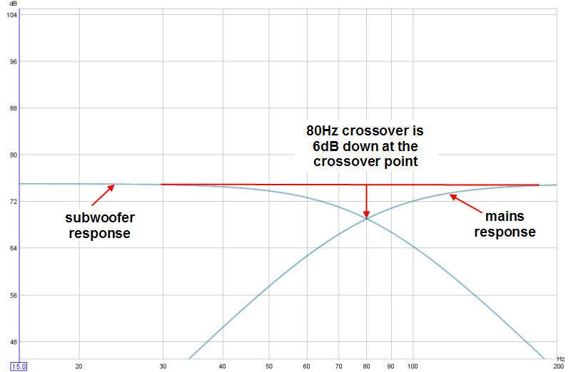 My Graph-80crossover-sub-plus-main.jpg