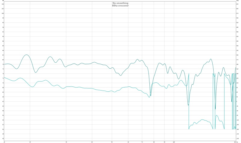 BFD 1124 filters don't seem to be working-80hz.jpg