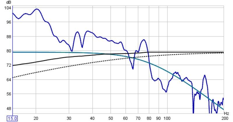 Equalization of TC-2000 sub.-80hz.jpg