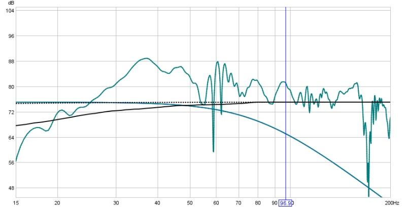 Audio Advantage SRM & Vista -- Calibration-80hz-xover-rear-sub-no-treatment-3-june-.jpg