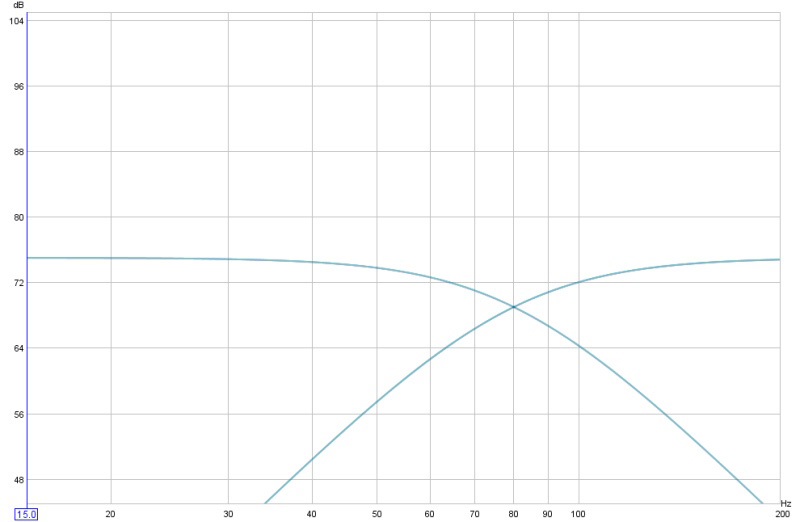 Changing The Posted Graph Parameters...-80main-copy.jpg